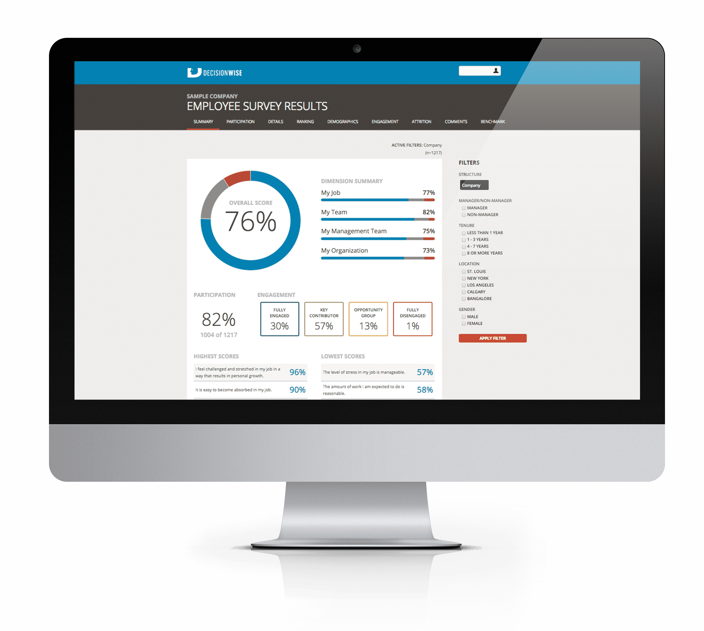 Employee Engagement Online Reporting Tool