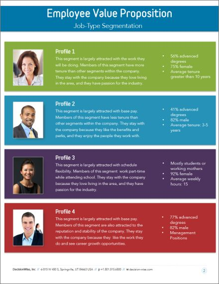 Employee Value Proposition Sample Report