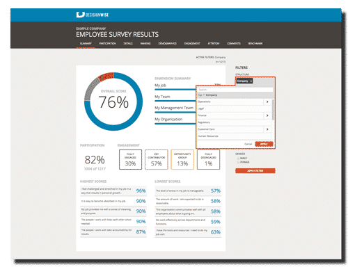 Employee Engagement Survey Online Reporting Tool Software_Dashboard