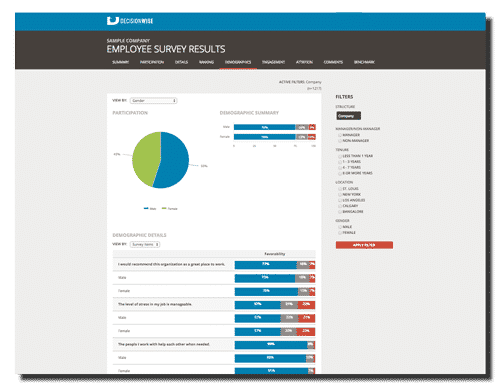 Employee Engagement Survey Online Reporting Tool Software_Demographics