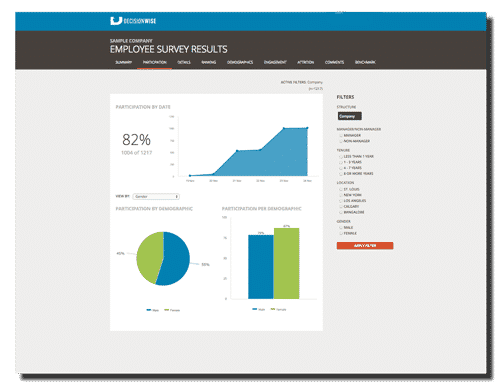 Employee Engagement Survey Online Reporting Tool Software_Participation
