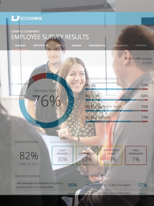 Employee Engagement Survey Reporting Tool