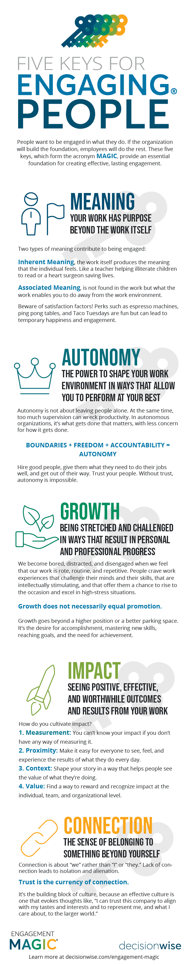 5 keys for engaging people infographic